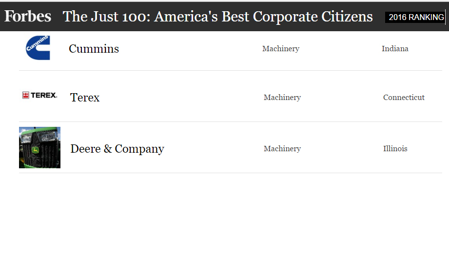 Forbes names Terex, Deere and Cummins to The Just 100: America's Best Corporate Citizens 2016 RANKING
